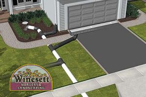 lawn drainage virginia beach