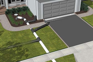 Backyard Drainage Systems virginia beach drainage systems - winesett nursery and landscaping